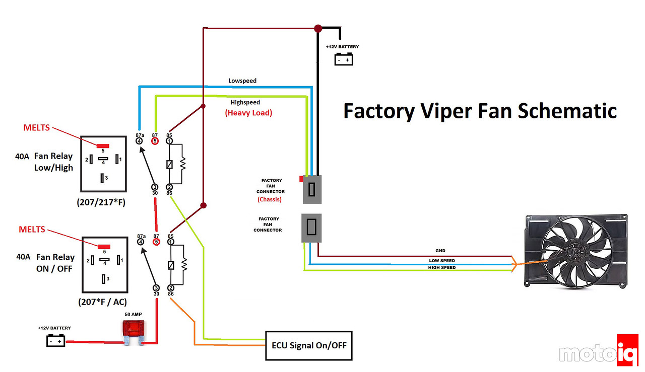 Project Viper GTS: Part 5 - Radiator Fan & Wiring Upgrade ... on