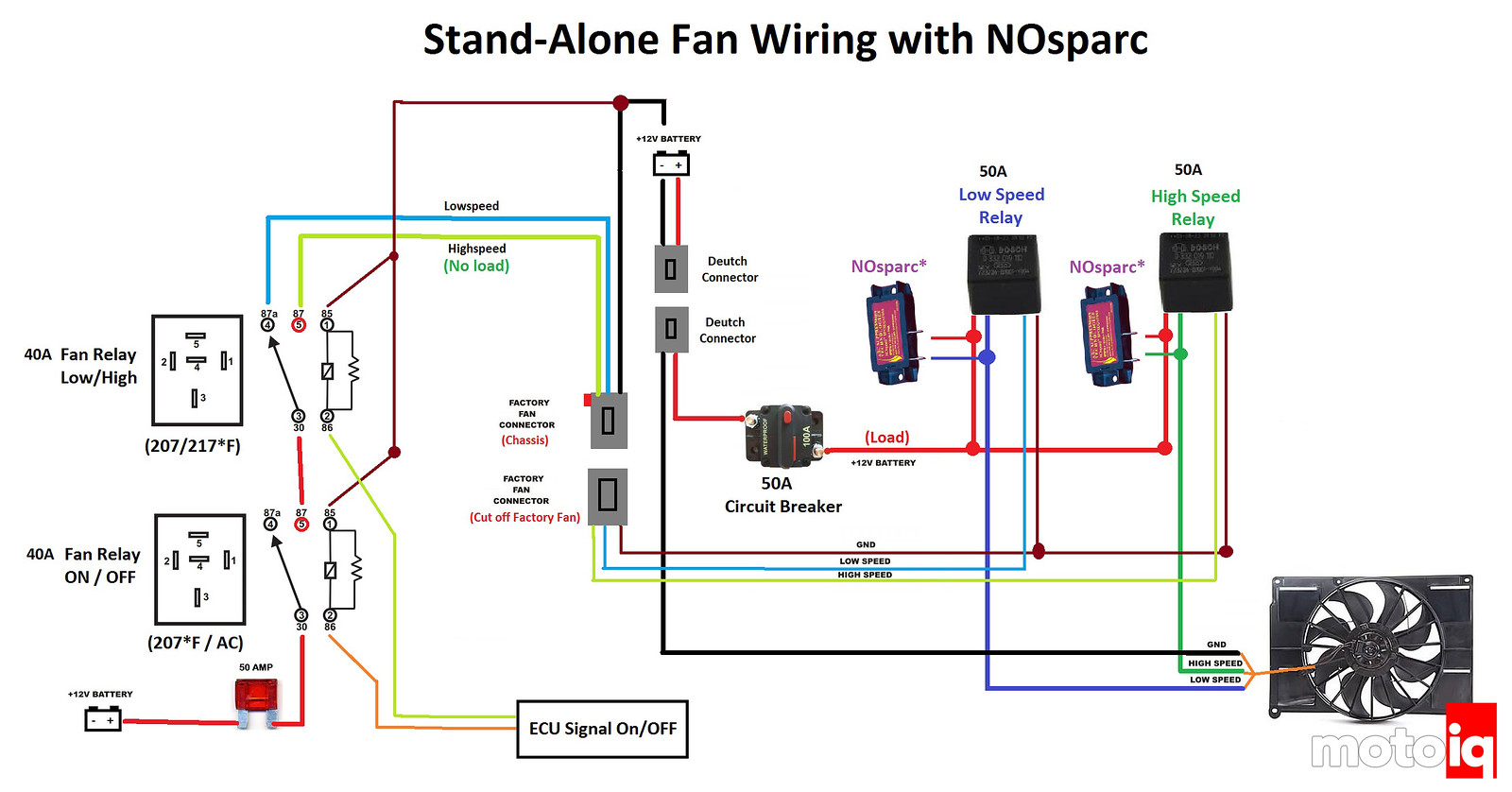 9 NoSparc Wiring Schematic X3 project viper gts part 5 radiator fan & wiring upgrade \u003e motoiq te 610 wiring diagram at crackthecode.co