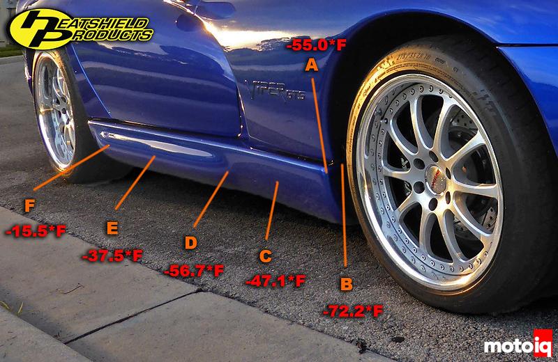 HeatShield Products Temp Drop on Dodge Viper