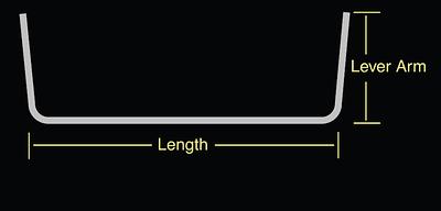 Frankenmiata sway bar diagram