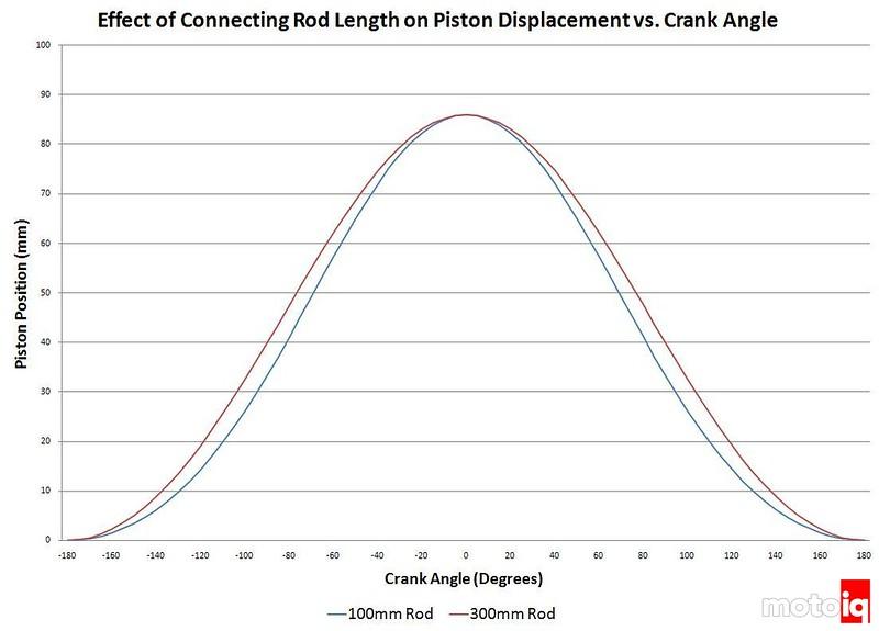 graph-l jpg