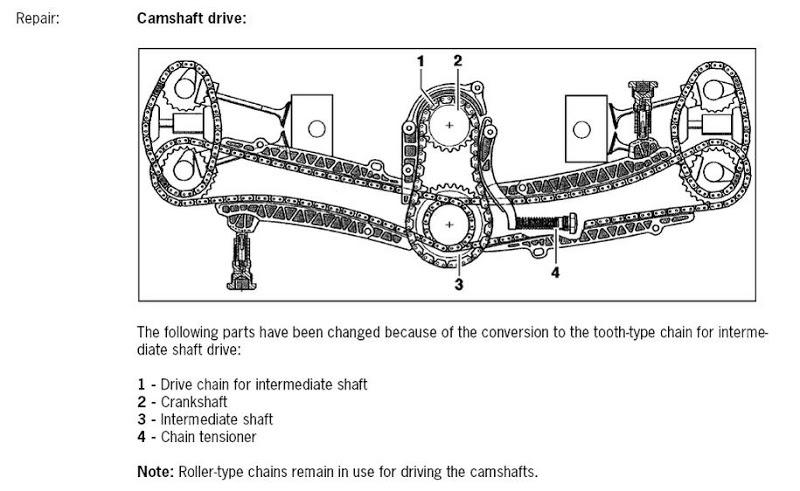 2000 porsche boxster engine diagram performance engines that suck the porsche m96 motoiq  engines that suck the porsche m96