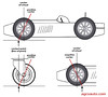 in wheel alignment caster is the difference between wheel center and pivot point center