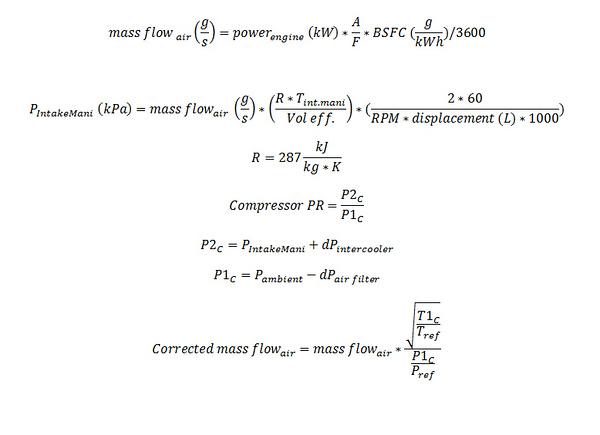 Turbo Tech: Calculating Compressor Flow - MotoIQ