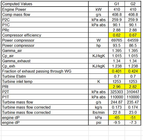 Turbo Tech: Calculating Turbocharger Compressor and Turbine