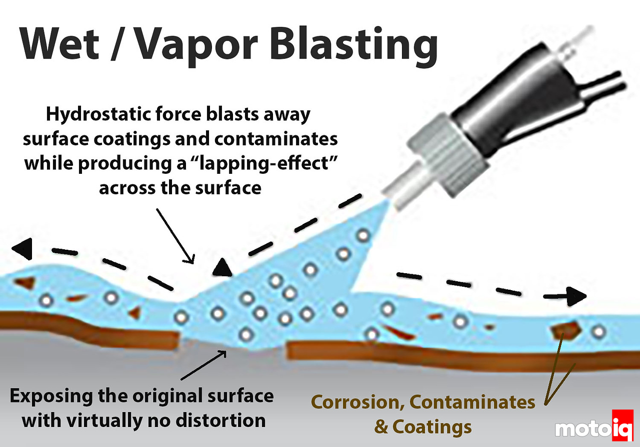 Wet Blasting Vapor Blasting