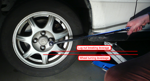 Wrench Tips Bust a (lug) Nut