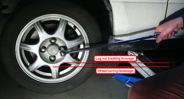 Wrench tips lug nut wrong way