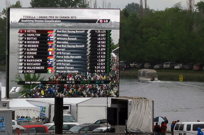 Qualifying results on big screen