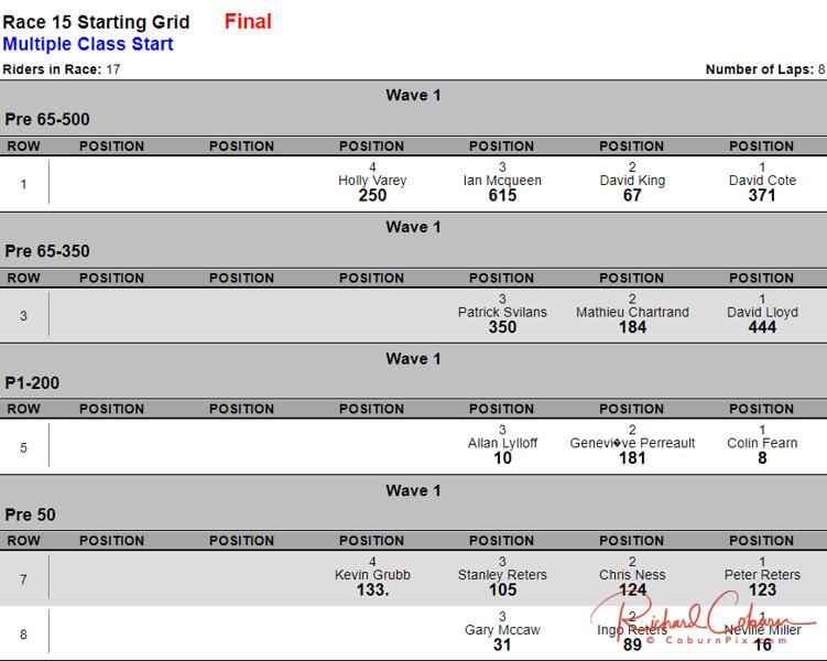 Race 15 Pre 65-500, Pre65 350, P1-200, Pre 50