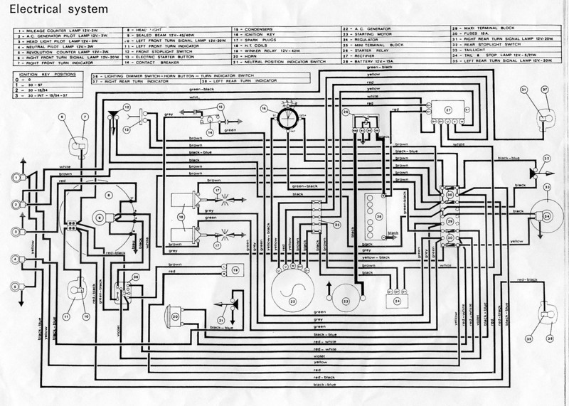 "TO ENLARGE CLICK THE PIC THEN CHOOSE ""X3"" along the top edge of the pic. Click it again to go back to normal size. 1973 Benelli 650 wiring diagram"