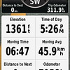 Stats for the day.  We ran 311.9 km and averaged 45.9 km/h.