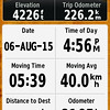 Stats for an incredibly enjoyable day.  While we were only moving for 5:39 we were on the road a lot longer with numerous stops at interesting places.