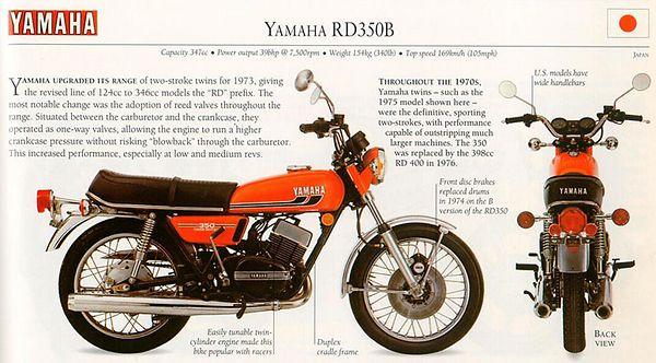 - - 1975 RD350B Brochure - -