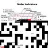 P32_Meter indicators