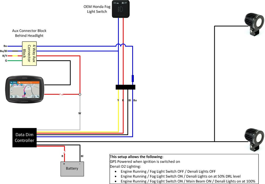 [DIAGRAM_1CA]  MY2018 front accessory wiring | Honda Africa Twin Forum | Denali Wiring Diagrams |  | Honda Africa Twin Forum
