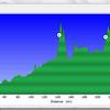 Winnemucca to Ely Elevation Profile