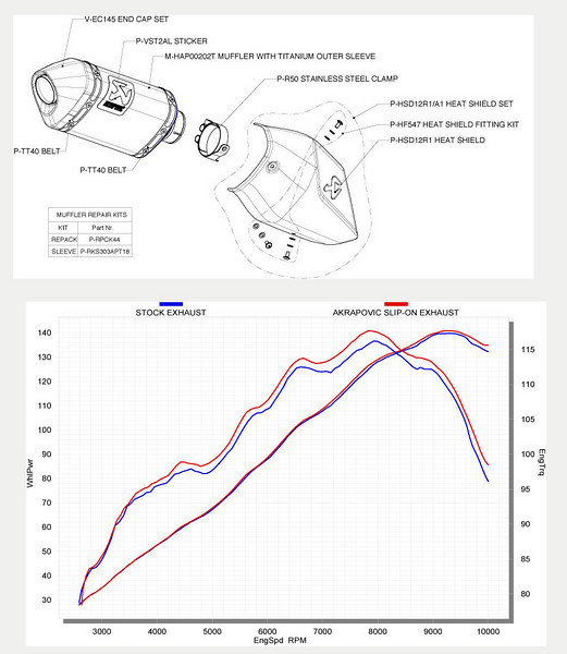 """Akrapovic SLIP-ON STREET LEGAL EXHAUST SYSTEM for the DUCATI Multistrada 1200, 1200S, 1200 S Touring <br />  <a href=""""http://www.akrapovic.com/"""">http://www.akrapovic.com/</a><br /> <br /> See: Multistrada 1200 Exhausts Systems & Exhaust Modifications <br />  <a href=""""http://www.motorcycleinfo.co.uk/index.cfm?fa=contentGeneric.qsconequekcvtgsq&pageId=2227905"""">http://www.motorcycleinfo.co.uk/index.cfm?fa=contentGeneric.qsconequekcvtgsq&pageId=2227905</a>"""