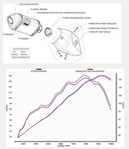 Akrapovic SLIP-ON STREET LEGAL EXHAUST SYSTEM for the DUCATI Multistrada 1200, 1200S, 1200 S Touring   http://www.akrapovic.com/  See: Multistrada 1200 Exhausts Systems & Exhaust Modifications   http://www.motorcycleinfo.co.uk/index.cfm?fa=contentGeneric.qsconequekcvtgsq&pageId=2227905