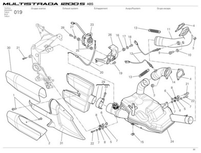 Ducati Multistrada 1200 - OE exhaust system components  Multistrada 1200 / 1200S 'How to & FAQs'