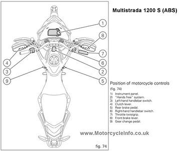 Ducati Multistrada 1200 - controls  Multistrada 1200 / 1200S 'How to & FAQs'