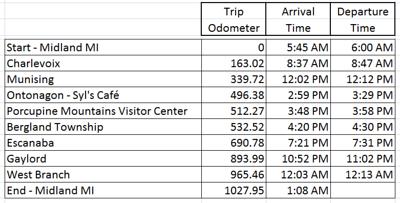 My IBA Memorial SS1K schedule