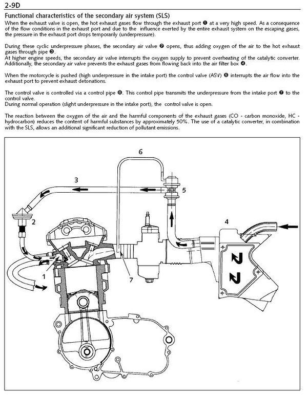 LC4 ENGINE