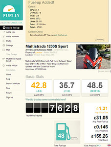 2/3: Motorcycle fuel consumption - record / monitor actual mpg stats. E.g. my Multistrada 1200 figures here: http://www.fuelly.com/driver/andyw/multistrada-1200s Andy www.MotorcycleInfo.co.uk