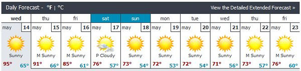Weather20140514Summerland1