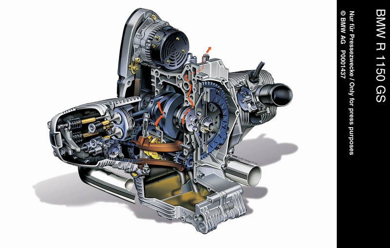 r1150gs_engine_diagram L r1200gs schematics, diagrams & other info andyw inuk