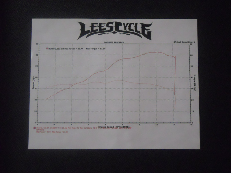 Final Dyno tuning at Lee's Cycles - 62 horsepower and a healthy torque curve - all thanks to the engine build by Paul Lima, the owner of GP Motorcycles of San Diego and my primary sponsor.