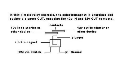 MY DRAWING OF HOW A BASIC RELAY WORKS.