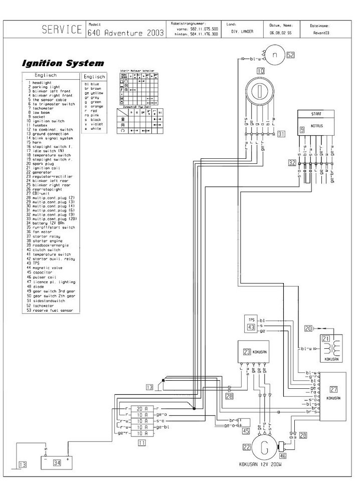 2003 640 Adventure electrical breakout schematic