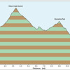 You'll climb over 2600 vertical feet and drop some 4500 feet.  Notice the profile places the climbing at the highest of elevations.  Reaching Wilson Creek summit takes a nominal 2.5 hours.  Very little of the last 1.3 miles leading to the summit can be ridden by the average biker.