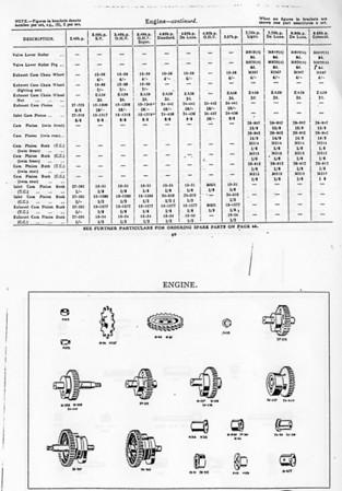 1927 BSA parts book  - engine 2