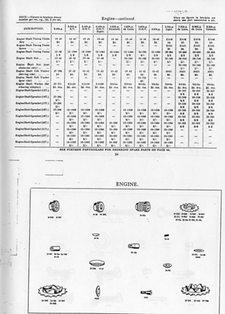 1927 BSA parts book  - engine 3