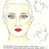 Basic Feminine Makeup