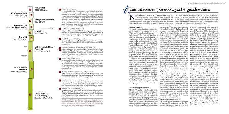 Holland, een uitzonderlijke ecologische geschiedenis