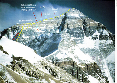 Some facts about Mt Everest