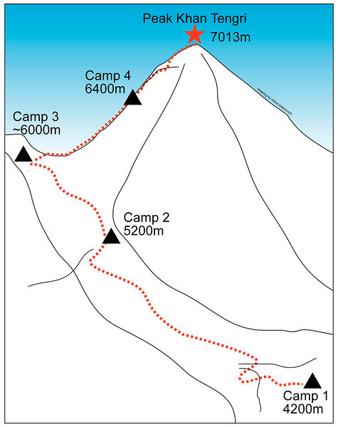 The drawing is showing our climbing route with high camps, South-West side.