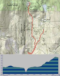 Devil's Postpile - Rainbow Fall 2 miles loop with elevation profile