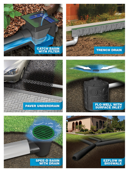 Sustainable Stormwater Solutions