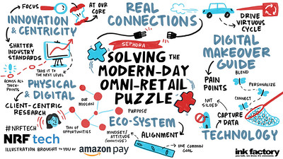 Digital Illustration: Solving the modern-day omni-retail puzzle
