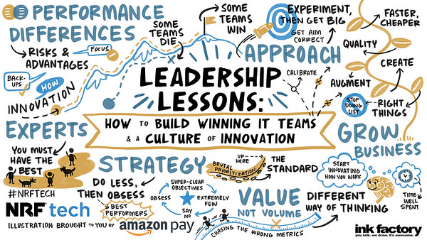Digital illustration: Leadership lessons: How to build winning IT teams and a culture of innovation
