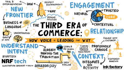 Digital Illustration: The third era of commerce: How voice is leading the way
