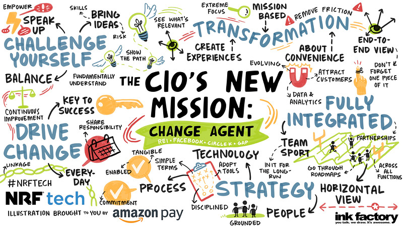 Digital illustration: The CIO's new mission: Change agent