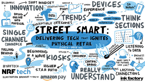 Digital illustration: Street smart: Delivering tech that ignites physical retail