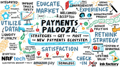 Digital illustration: Payments palooza: Strategies to get the most from the new payments ecosystem
