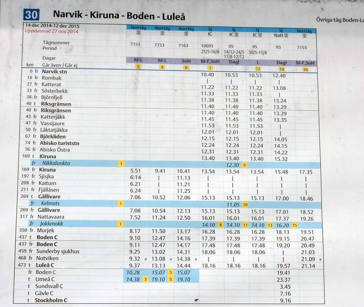 Narvik - Stockholm timetable, 23 July 2015.  I rode on the 1240 sleeping car train from Narvik, due at Stockholm at 0916 the following morning.  It is 1582km (983 miles) from Narvik to Stockholm.