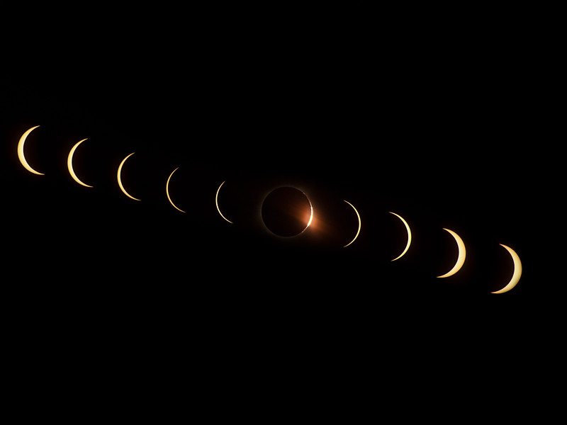 the sequence of the 2017 total solar eclipse.